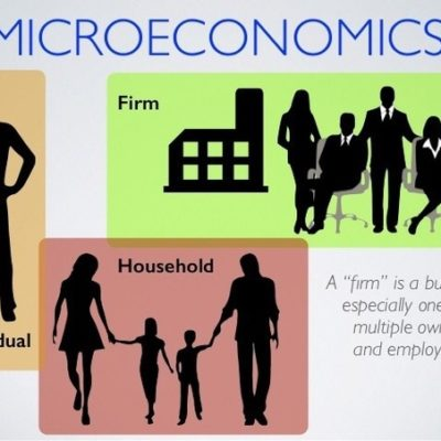 Arnon Dror On How Micro Economics Can Solve Real World Business Problems