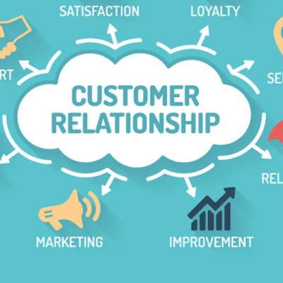 4 Innovative Tools to Manage Customer Relationships